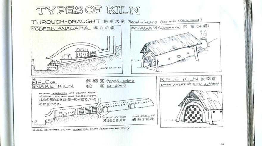 Japanese Kilns-088