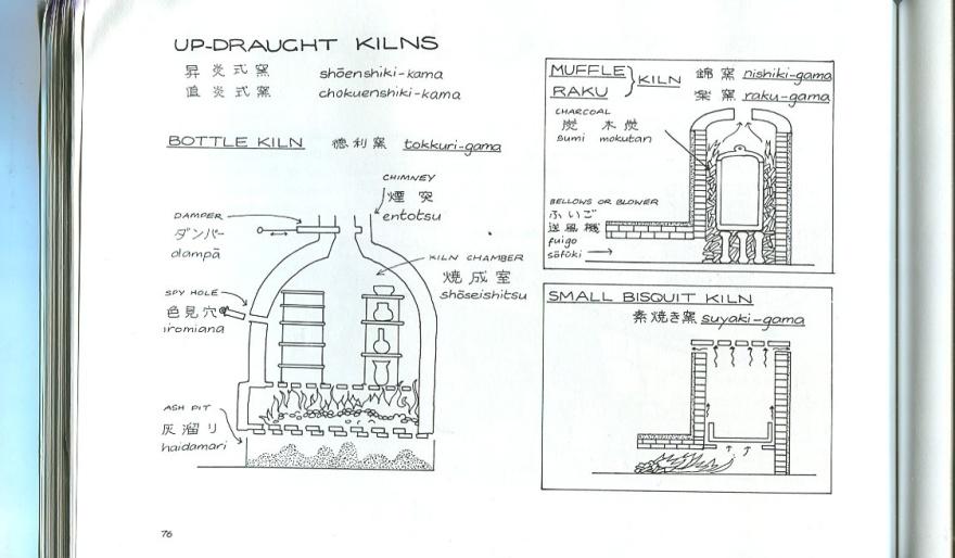 Japanese Kilns-090