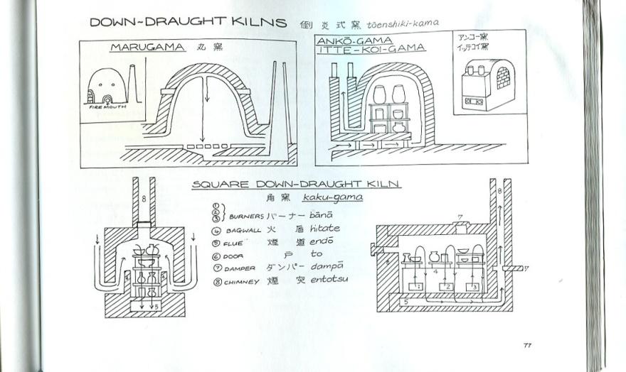 Japanese Kilns-091